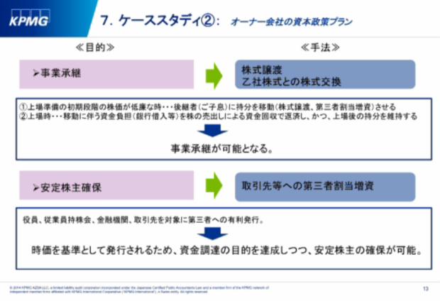 スクリーンショット 2015-06-17 14.01.50
