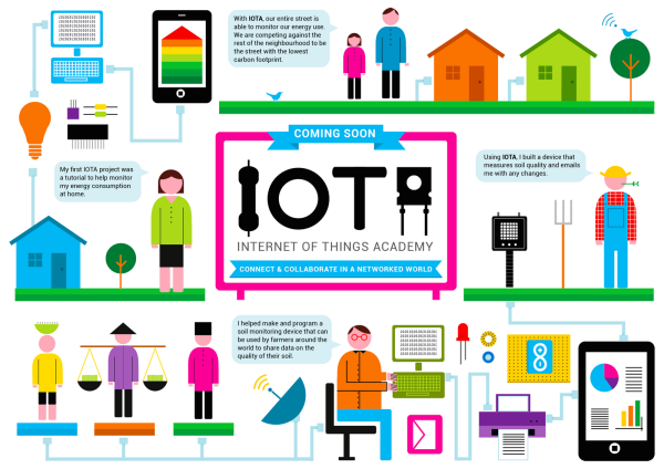 Protocols-Related-to-Internet-of-Things-IoT
