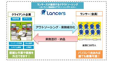 sk_lancers