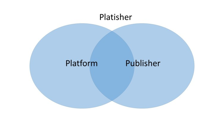 Platisher