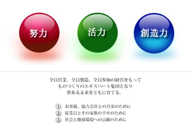 スクリーンショット 2015-06-10 10.47.28