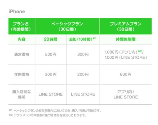 スクリーンショット 2015-06-13 14.46.37