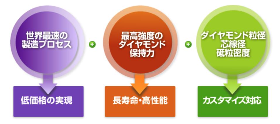 スクリーンショット 2015-06-10 10.37.10