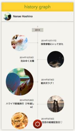 スクリーンショット 2015-07-02 13.58.17