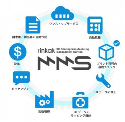 0831_rinkak_3d_printing_mms_001