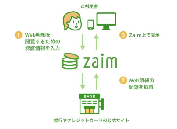zaim02