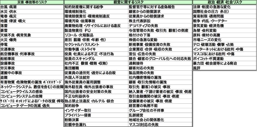 スクリーンショット 2015-12-28 13.01.23