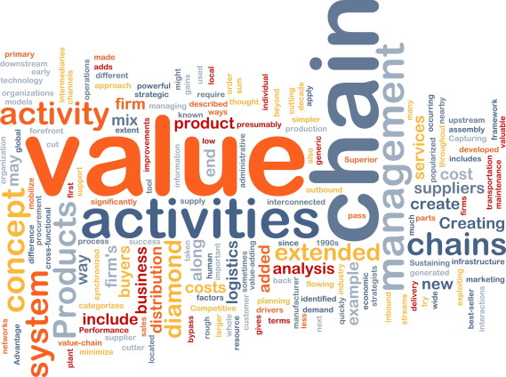 Value-Chain-Word-Cloud