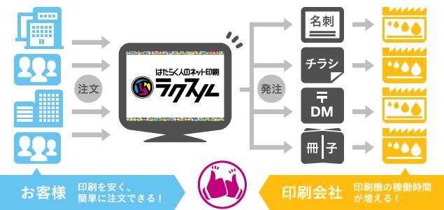 img-visual03