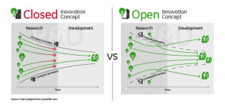 Ayensu_closed_open-innovation-concept1