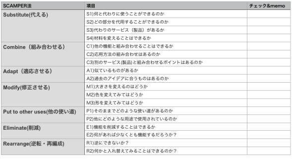 スクリーンショット 2017-01-21 17.46.15
