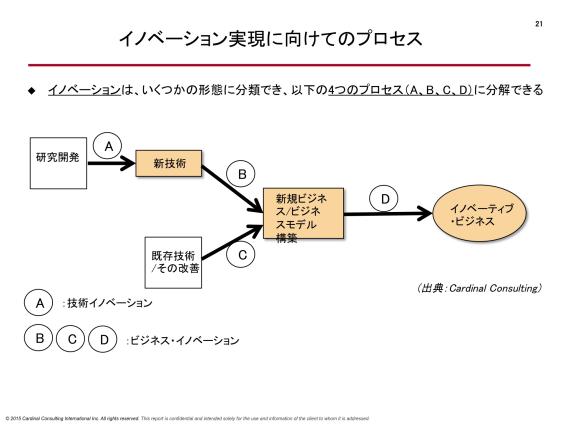 Kyushu-U Material for 7-27-15 のコピー-16