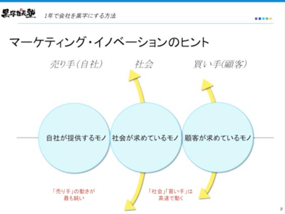 スクリーンショット 2015-06-16 13.10.35