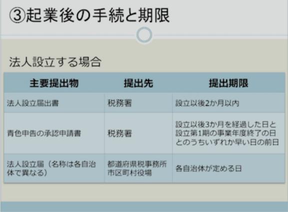 スクリーンショット 2015-06-10 11.23.01