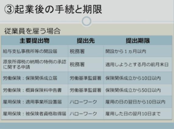 スクリーンショット 2015-06-10 11.23.50