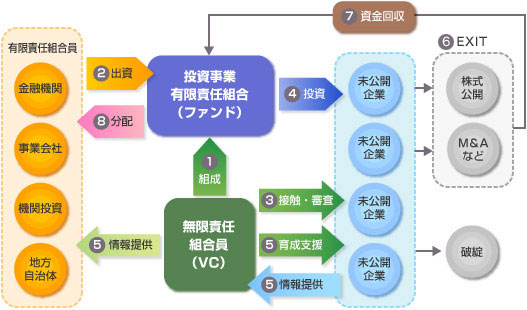 index_graph