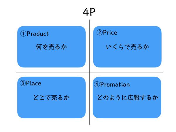 4P1.002